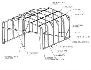 graph of carport construction terms